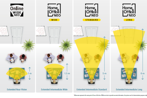 Home & Office NEO